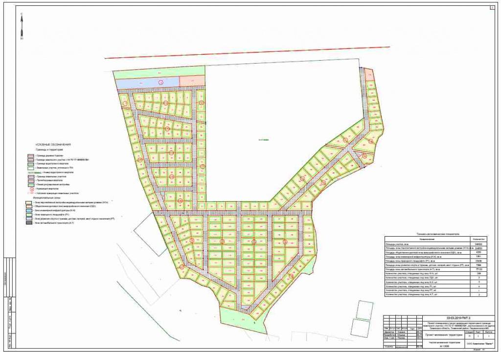 образец проекта межевания территории.jpg